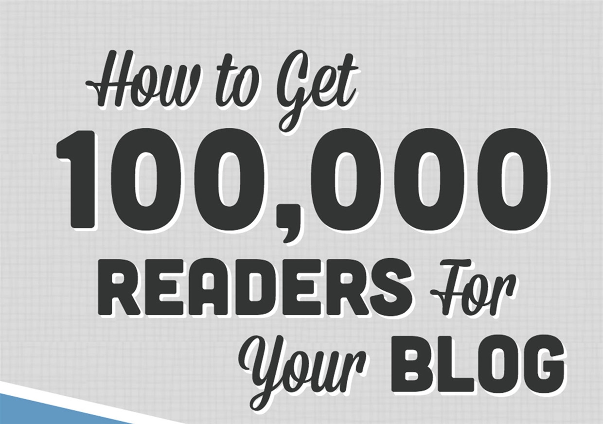 Readers for your Blog by HubSpot